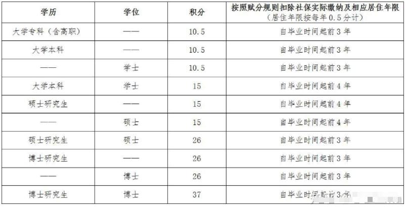 北京有房可以落户口吗(在北京买房子可以把户口迁到北京吗)